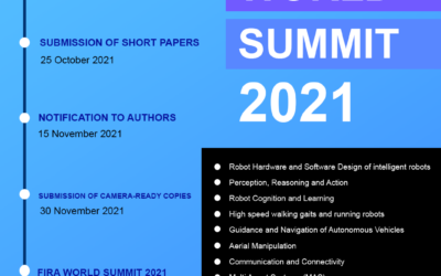 FIRA World Summit 2021 Call for paper
